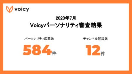 2020年7月 Voicyパーソナリティ審査結果