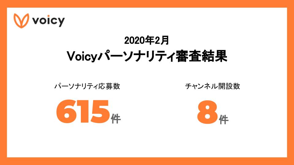 2020年2月 Voicyパーソナリティ審査結果