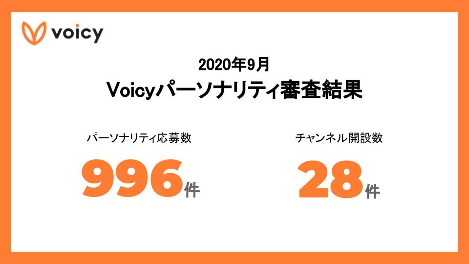 2020年9月 Voicyパーソナリティ審査結果