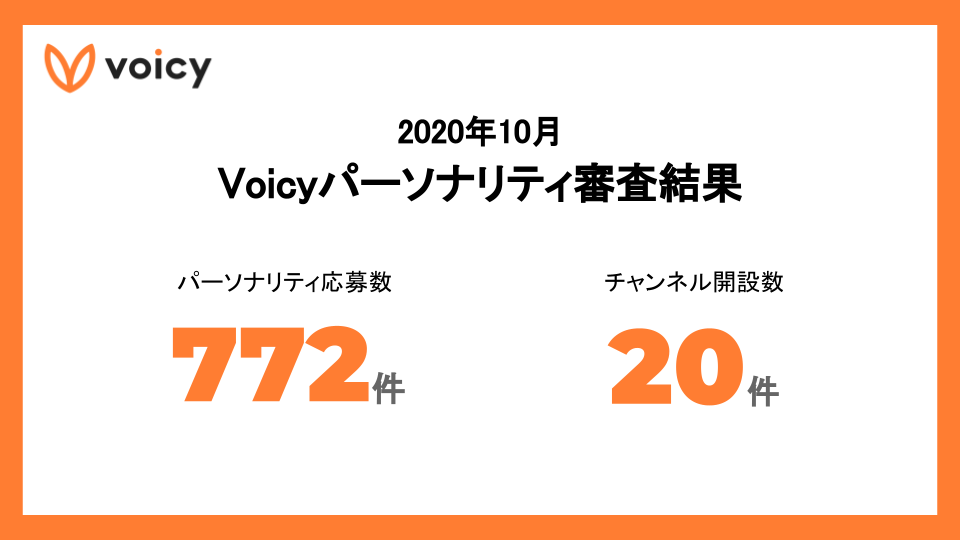 心理学者やマンガ原作者などが放送開始!2020年10月 Voicyパーソナリティ審査結果