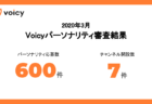 「一番簡単に発信できて、濃いファンができるVoicy」- 大東めぐみ