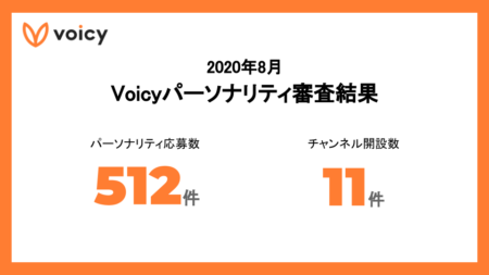 2020年8月 Voicyパーソナリティ審査結果