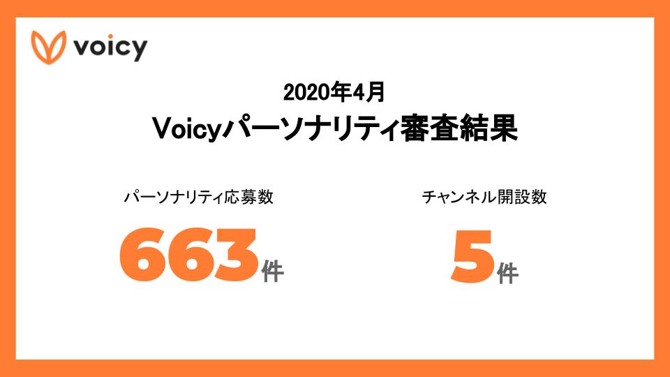 2020年4月 Voicyパーソナリティ審査結果