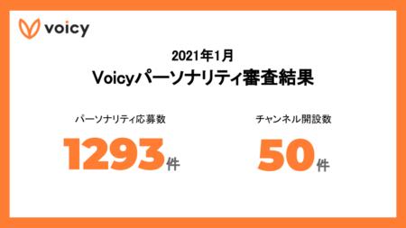 料理人・講演家・アイドル・声優など50チャンネル開始!2021年1月Voicyパーソナリティ審査結果