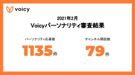 芸人・タレント・俳優・モデルも、続々と音声配信をスタート!2021年2月Voicyパーソナリティ審査結果
