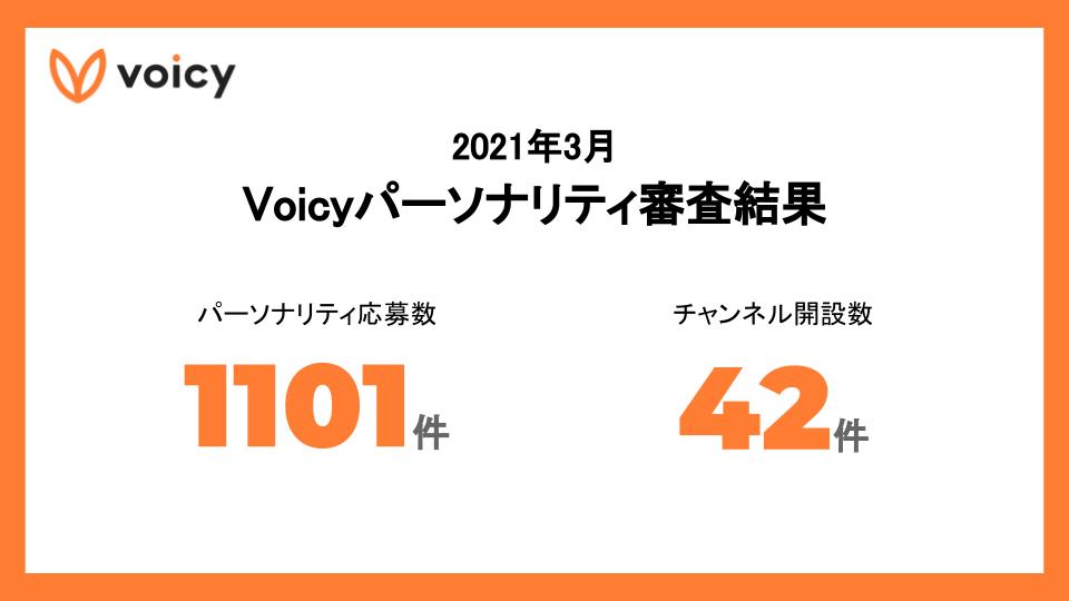 ベストセラー作家から歌舞伎俳優、一世を風靡したTikTokerまで!2021年3月Voicyパーソナリティ審査結果