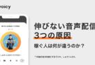 2021年上半期【ニュース・天気】Voicy人気チャンネルTOP10を発表!