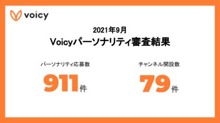 タレントやジャーナリスト、FP、YouTuberも続々と!2021年9月Voicyパーソナリティ審査結果